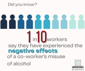 alcohol recovery centers